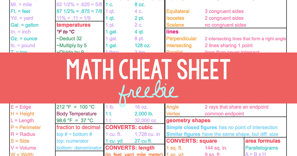 Math Cheat Sheet Free Homeschool Math Resource For Grades Wiring Diagram