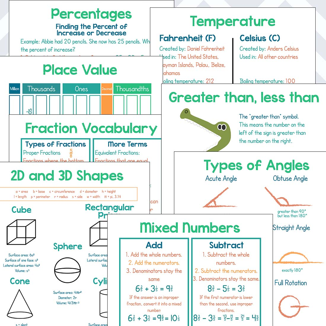 The Ultimate Math Cheat Sheets   Creative, Clever and Classy